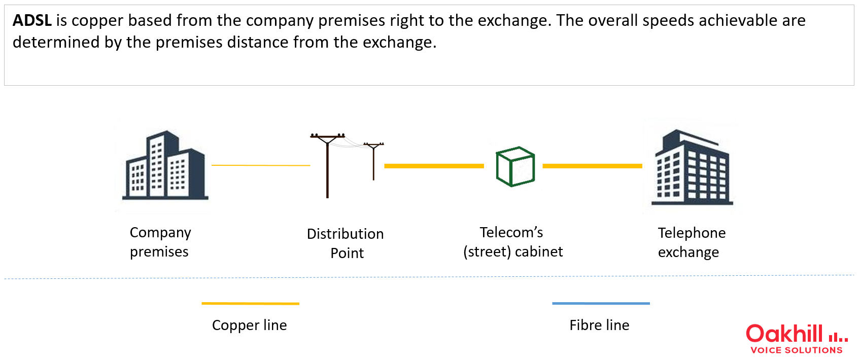 ADSL service (Basic Broadband)